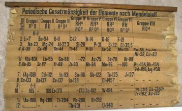 Учен откри случайно най-старата периодична таблица в света